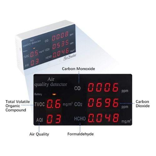 Monitor de Calidad del Aire Interior Multifuncional 5 en 1